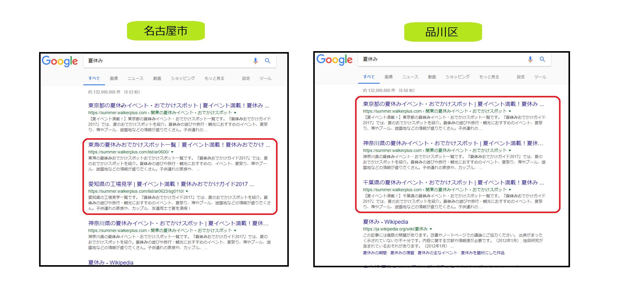 Google検索結果「夏休み」