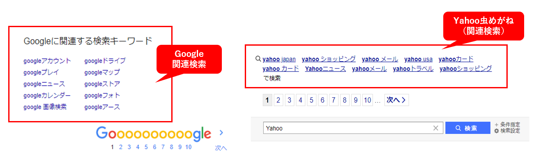 Yahoo虫めがね・Google関連