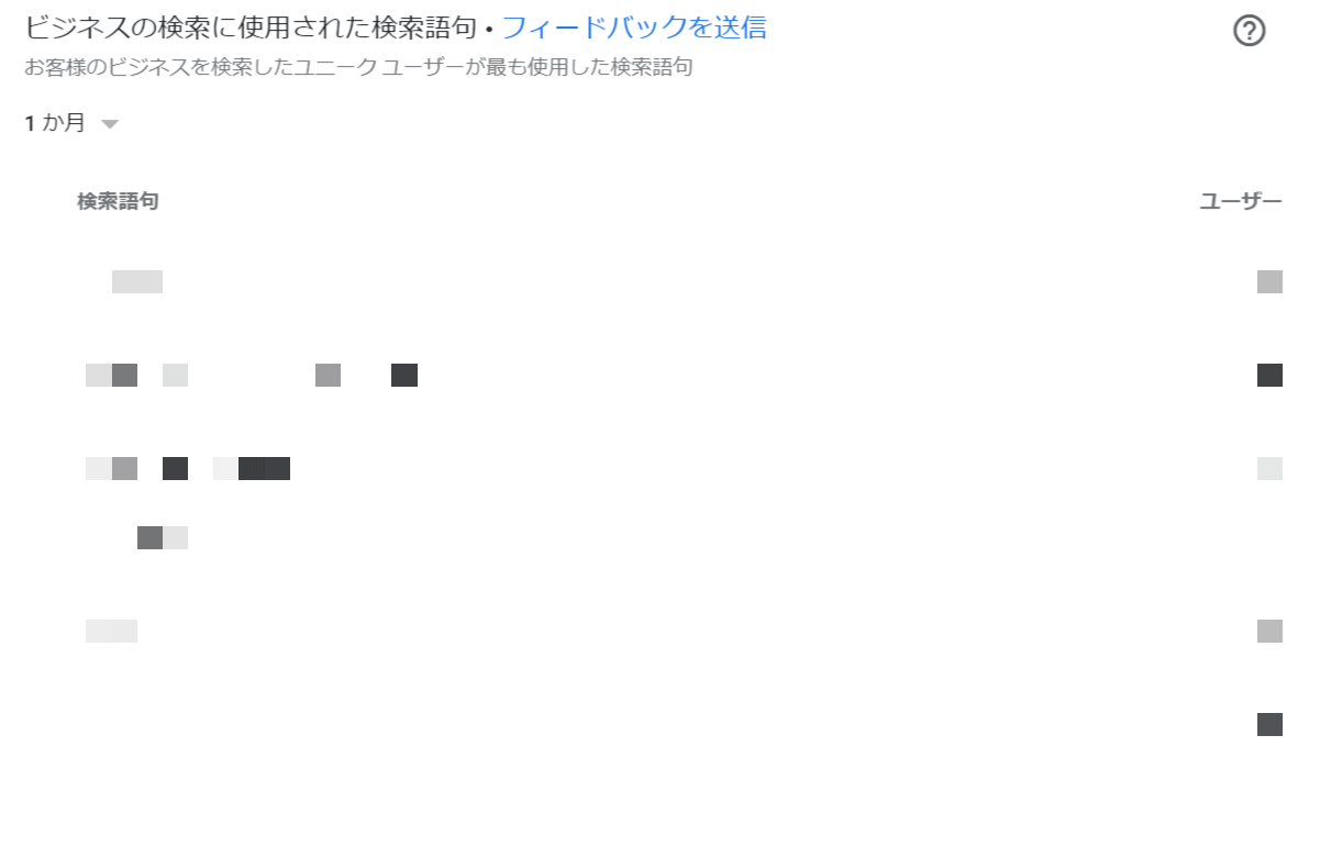 流入ワードの画面