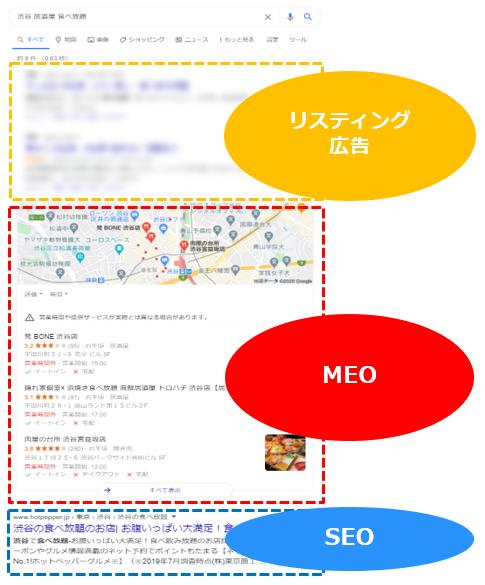 検索結果の説明
