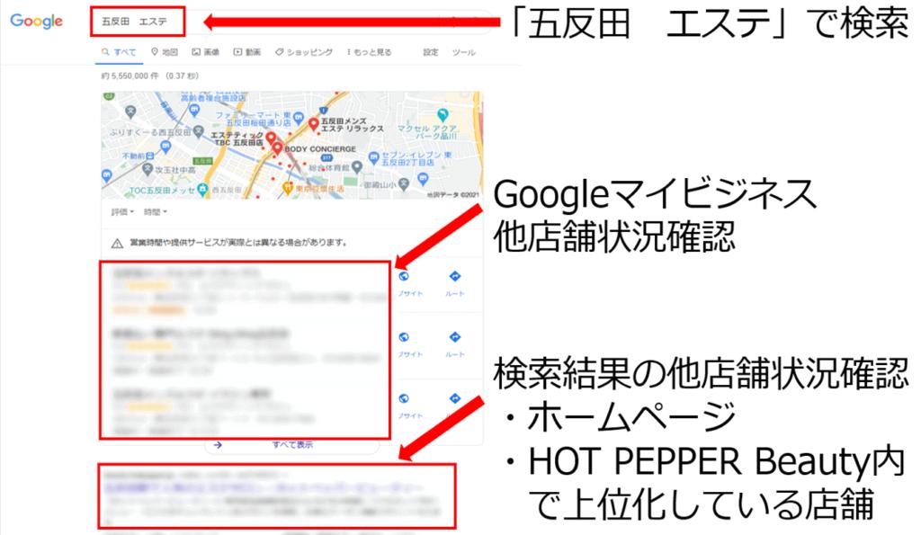 WEB上のGoogleマイビジネスや検索結果の競合を調べる