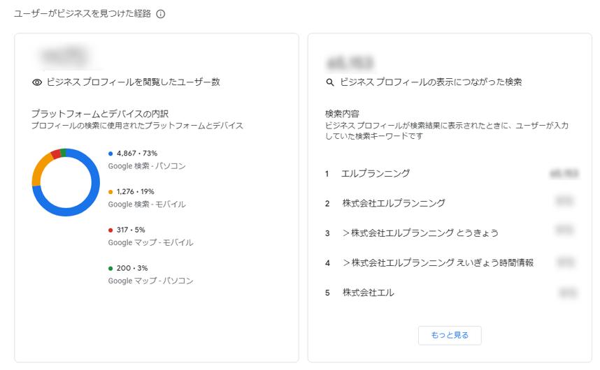 Googleマイビジネスインサイト「ユーザーがビジネスを見つけた経路」