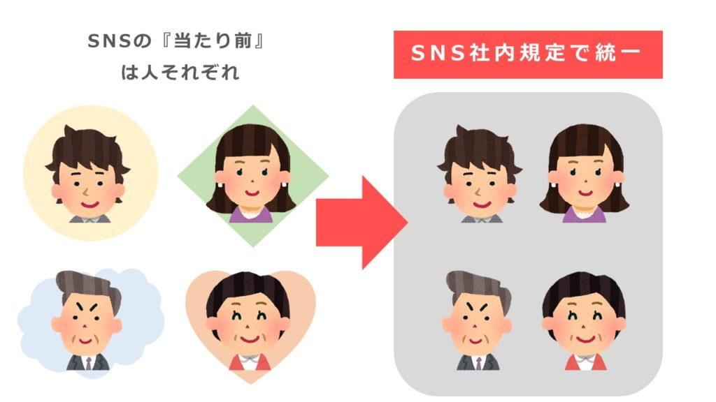 SNS社内規定07