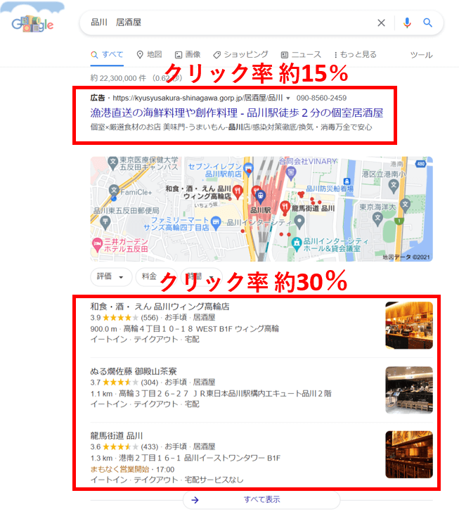 Googleマップクリック率