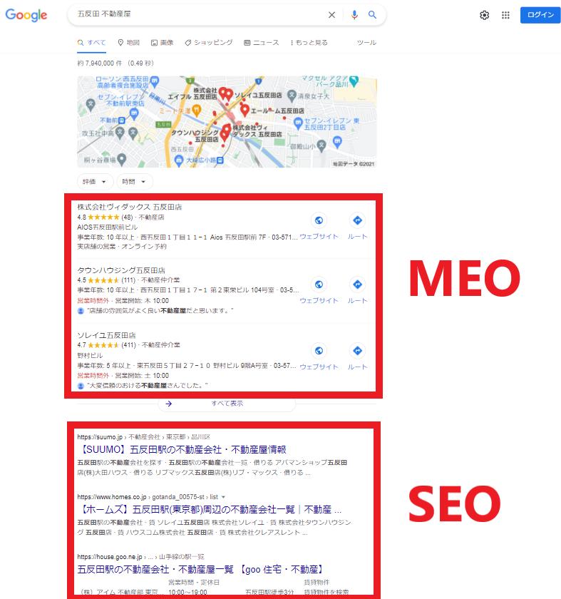 MEO対策とSEO対策の対策箇所の違い